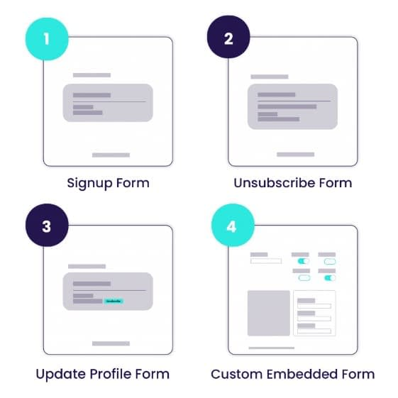 Email forms
